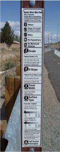 High Efficiency Trail Signage